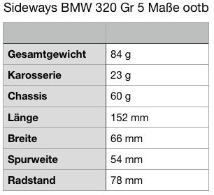 Sideways BMW Gr.5 Maße