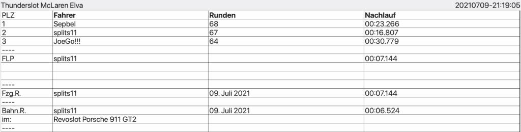 Rennen-Thunderslot-McLarenElva-20210709-21-19-05